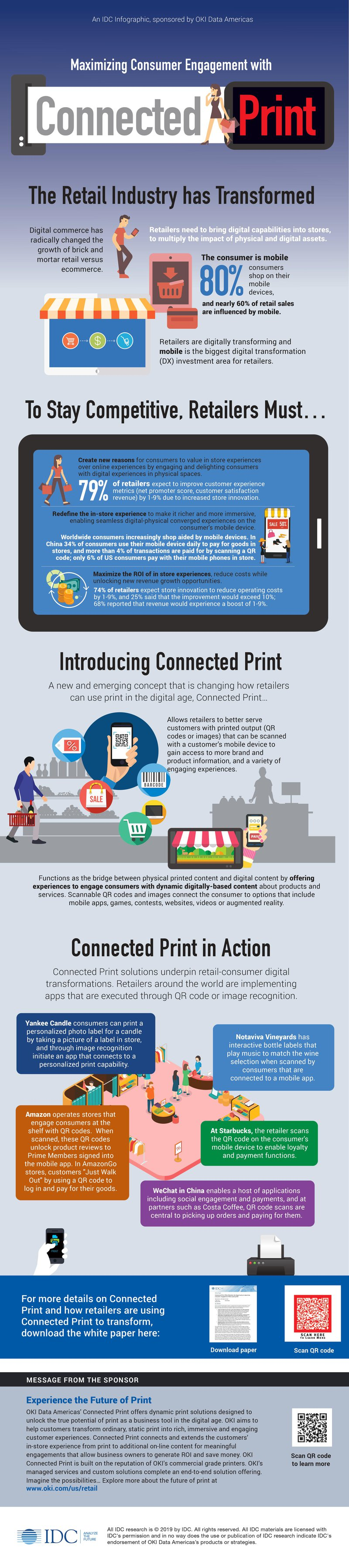Infographic explaining how to maximize consumer engagement in the retail industry with connected print